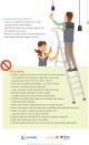 Escaleras manuales. Lectura Fácil