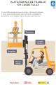 Plataformas de trabajo en carretillas. Lectura Fácil