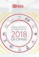 Portada Memoria Social Fundación ONCE 2018